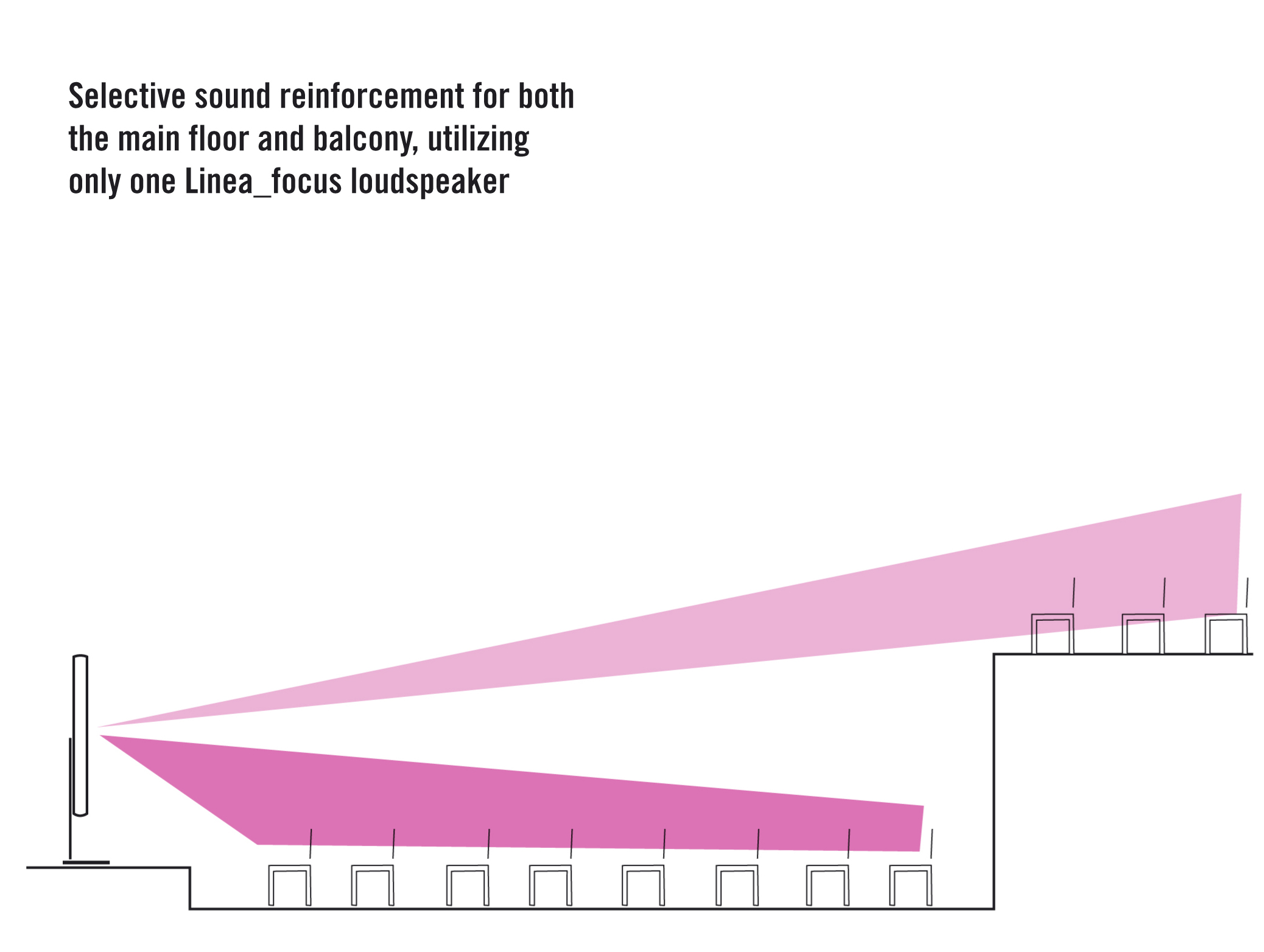 Fohhn, LFi-350 Install Series Active Electronically Steerable Line Array Speaker 24x4  24DSP Wit